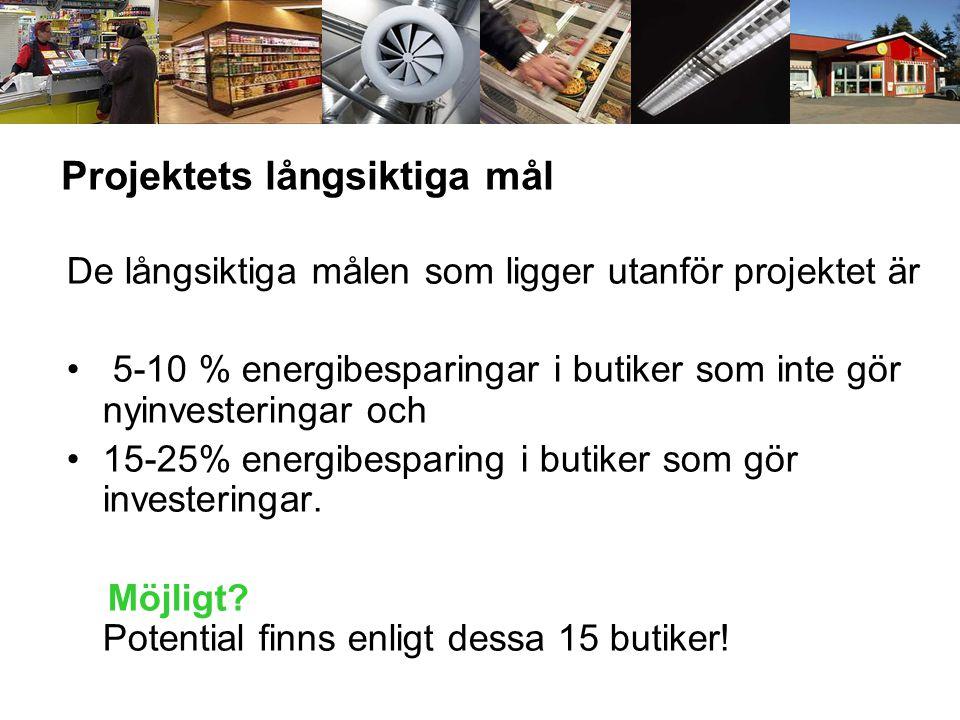 Projektets långsiktiga mål De långsiktiga målen som ligger utanför projektet är • 5-10 % energibesparingar i butiker som inte gör nyinvesteringar och