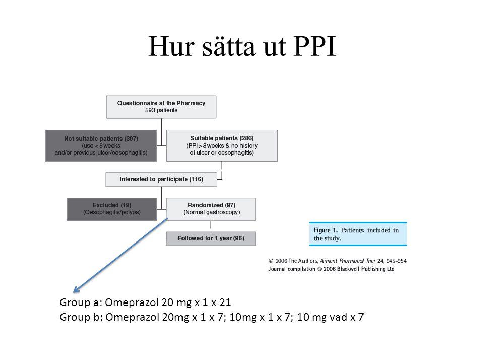Hur sätta ut PPI Group a: Omeprazol 20 mg x 1 x 21 Group b: Omeprazol 20mg x 1 x 7; 10mg x 1 x 7; 10 mg vad x 7