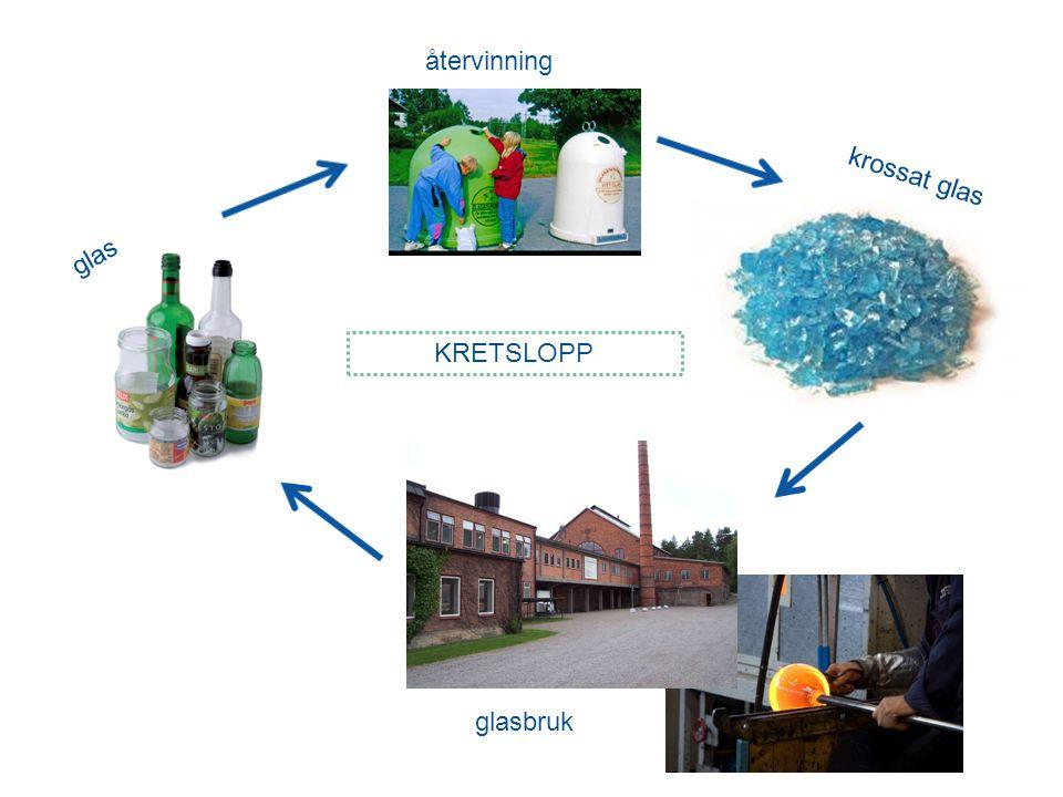 återvinning glas krossat glas glasbruk KRETSLOPP