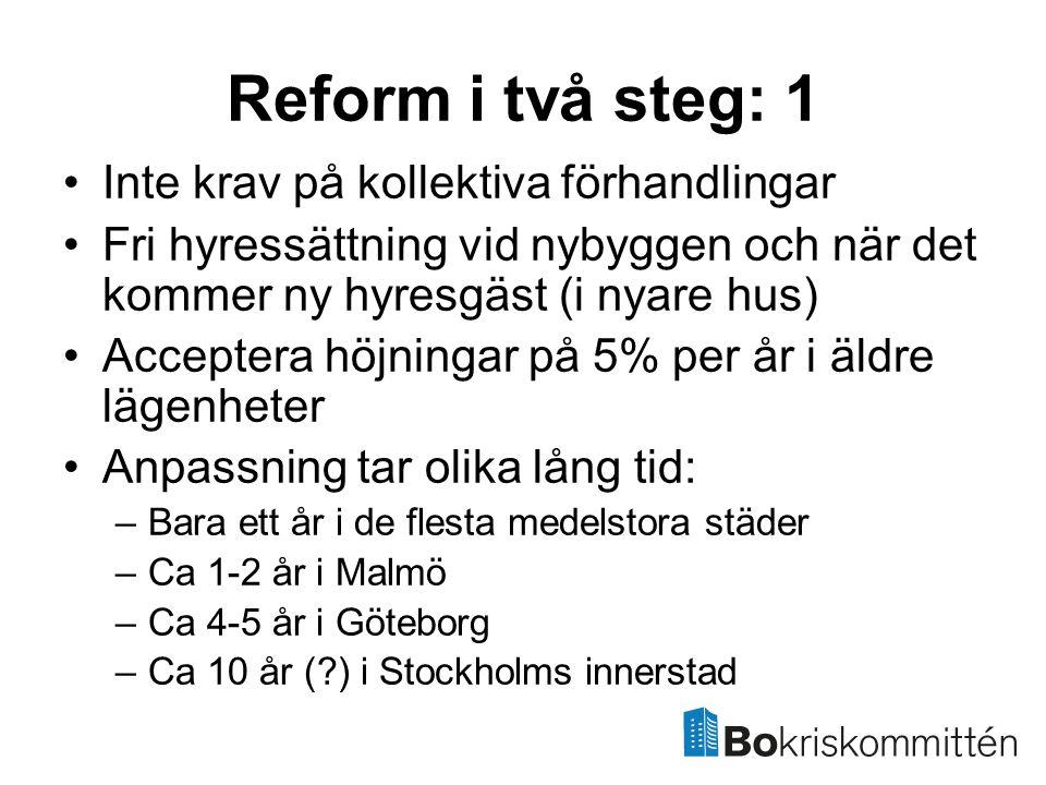 Reform i två steg: 1 •Inte krav på kollektiva förhandlingar •Fri hyressättning vid nybyggen och när det kommer ny hyresgäst (i nyare hus) •Acceptera h