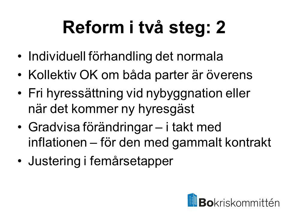 Reform i två steg: 2 •Individuell förhandling det normala •Kollektiv OK om båda parter är överens •Fri hyressättning vid nybyggnation eller när det ko