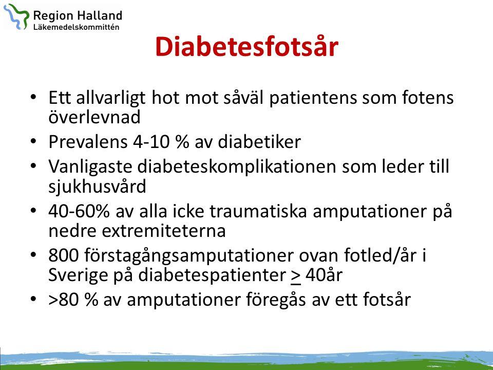 Indikation antibiotikabehandling vid diabetesfotsår • Cellulit i mjukdelarna • Kraftigt smetiga, fuktiga illaluktande sår • Feber >38 orsakat av såret • Septisk, toxisk påverkan - sjukhusfall • Djup infektion, plantarabscess - sjukhusfall • Kronisk infektion, osteit Viktig, dock ovanlig, diff diagnos: Charcotfot