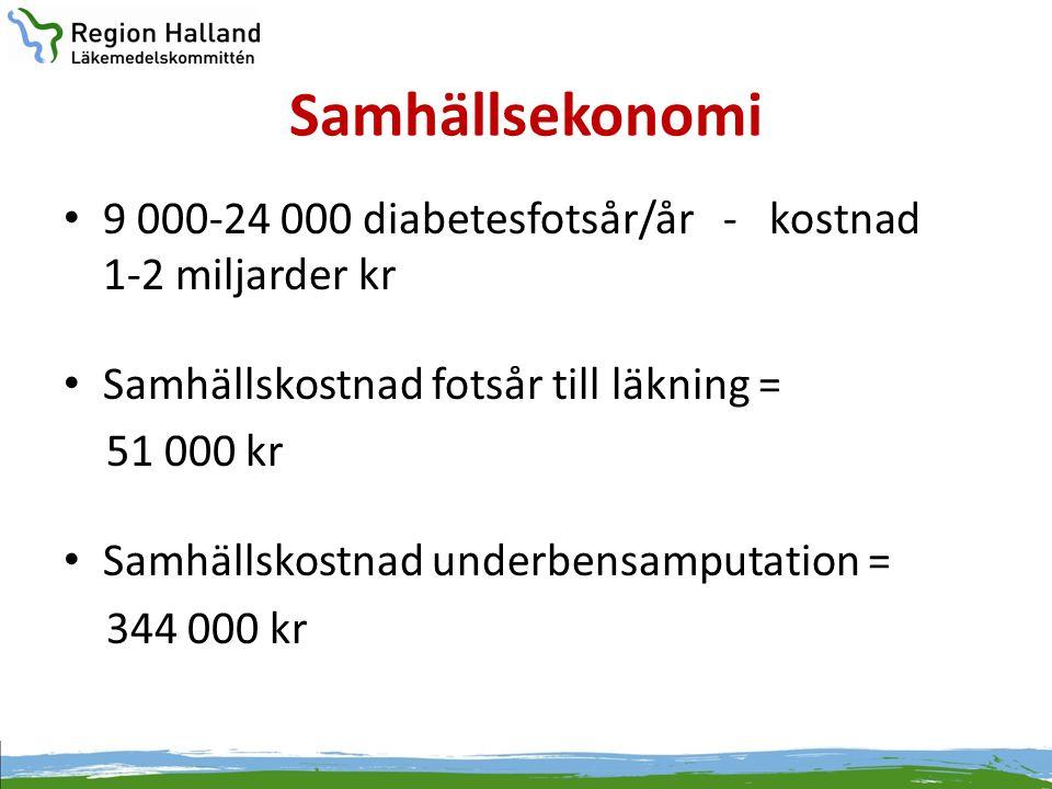 Samhällsekonomi • 9 000-24 000 diabetesfotsår/år - kostnad 1-2 miljarder kr • Samhällskostnad fotsår till läkning = 51 000 kr • Samhällskostnad underb