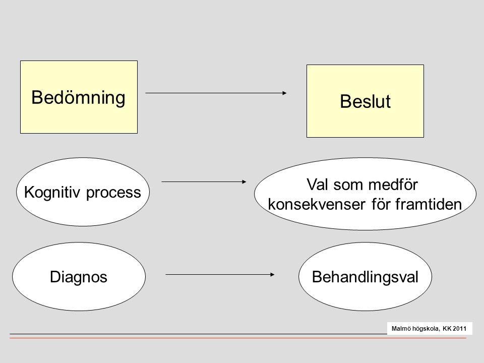 Kognitiv process Val som medför konsekvenser för framtiden BehandlingsvalDiagnos Bedömning Beslut Malmö högskola, KK 2011