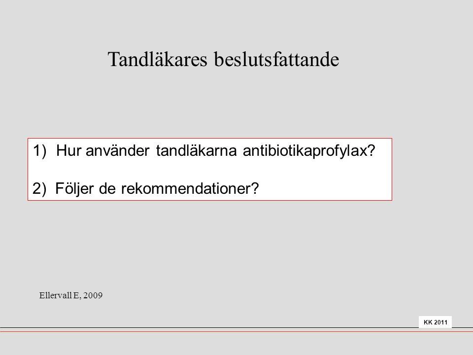 KK 2011 1)Hur använder tandläkarna antibiotikaprofylax? 2) Följer de rekommendationer? Tandläkares beslutsfattande Ellervall E, 2009