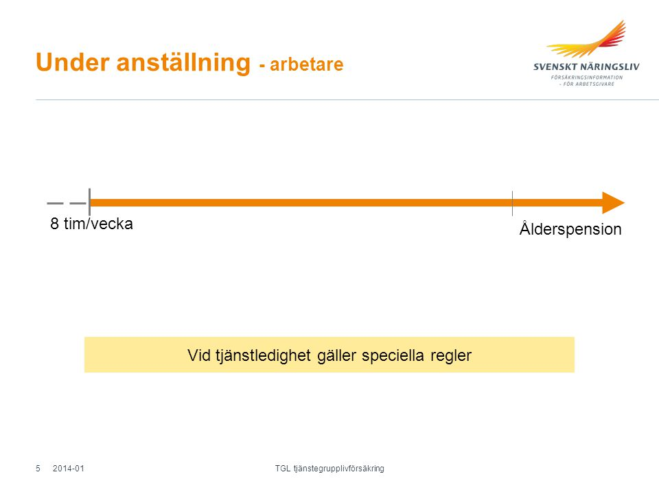 Under anställning - tjänstemän Så länge anställningen består 8 tim/vecka 18 år Ålderspension 70 år 2014-01 TGL tjänstegrupplivförsäkring 6 Undantag - studieledighet