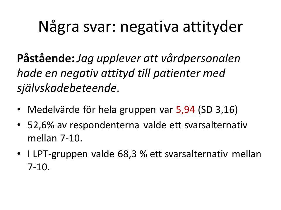 Några svar: negativa attityder Påstående: Jag upplever att vårdpersonalen hade en negativ attityd till patienter med självskadebeteende. • Medelvärde