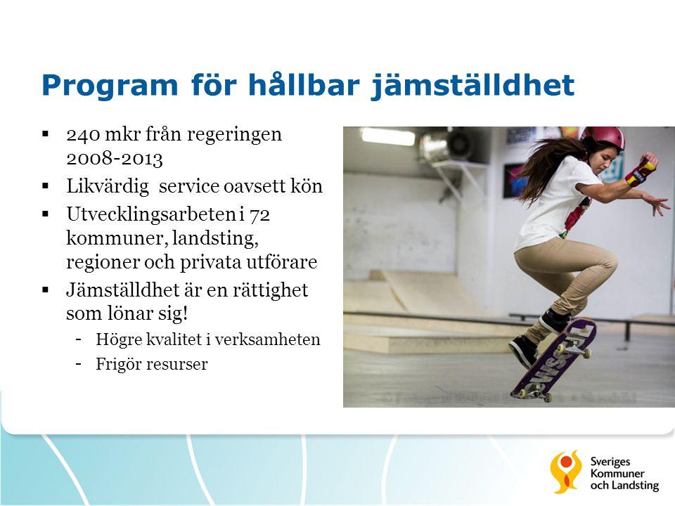 Program för hållbar jämställdhet  240 mkr från regeringen 2008-2013  Likvärdig service oavsett kön  Utvecklingsarbeten i 72 kommuner, landsting, regioner och privata utförare  Jämställdhet är en rättighet som lönar sig.