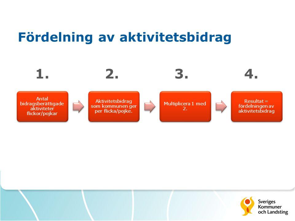 Fördelning av aktivitetsbidrag Antal bidragsberättigade aktiviteter flickor/pojkar Aktivitetsbidrag som kommunen ger per flicka/pojke.