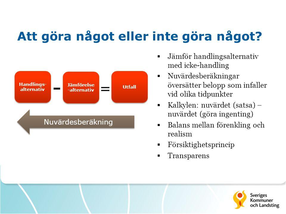 Nils alternativ på tio års sikt Om…Kr/årKostnad/intäkt på 10 år Arbete, produktionsvärde 270 0002 700 000 Arbetslös, försörjningsstöd - 100 000- 1 000 000 Fängelsestraff- 1 100 000- 11 000 000