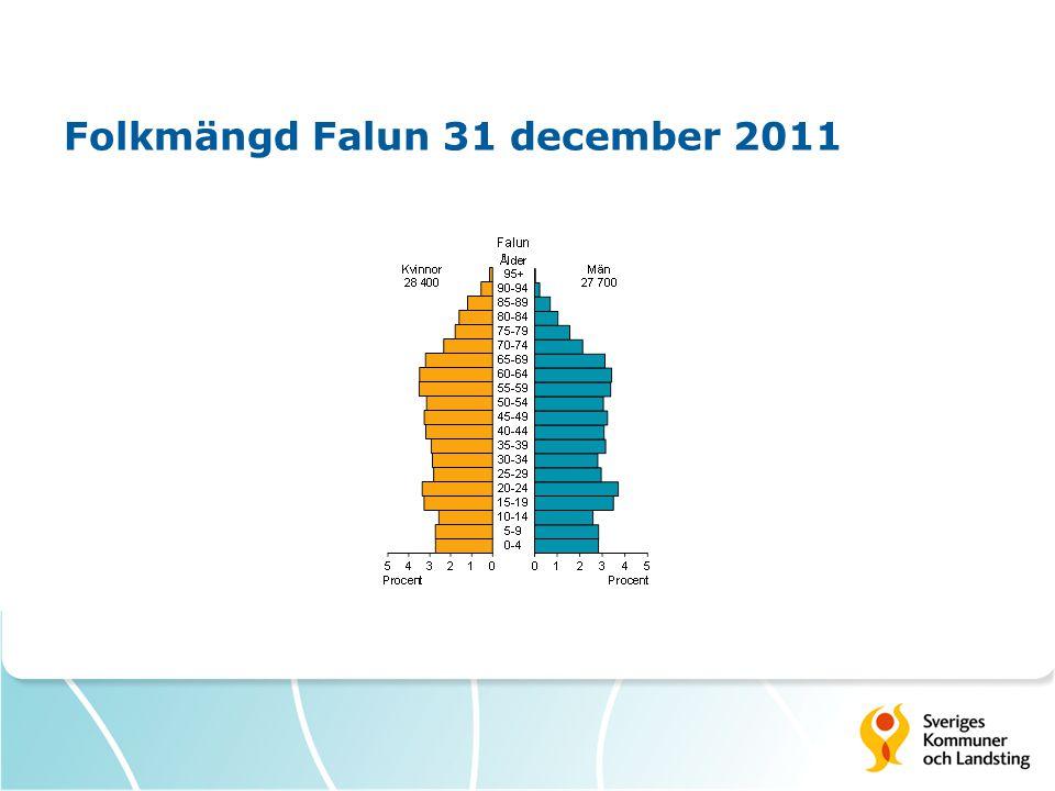 Folkmängd Falun 31 december 2011