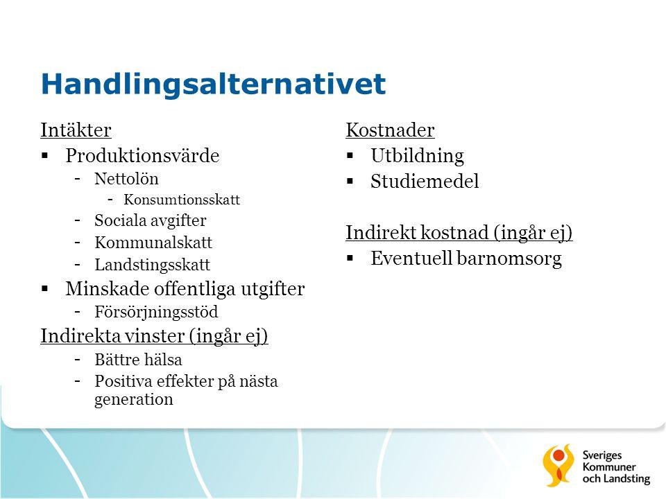 Folkmängd Hudiksvall 31 december 2011