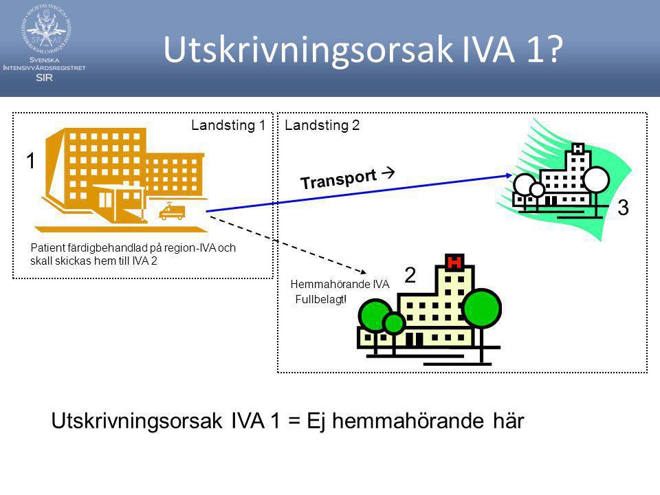 Utskrivningsorsak IVA 1? Fullbelagt! Hemmahörande IVA Transport  3 2 1 Utskrivningsorsak IVA 1 = Ej hemmahörande här Patient färdigbehandlad på regio