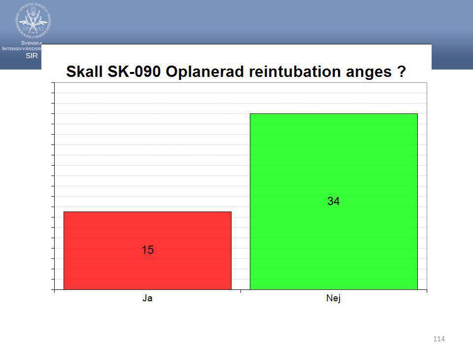 Svenska Intensivvårdsregistret 114