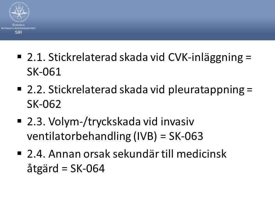  2.1. Stickrelaterad skada vid CVK-inläggning = SK-061  2.2. Stickrelaterad skada vid pleuratappning = SK-062  2.3. Volym-/tryckskada vid invasiv v