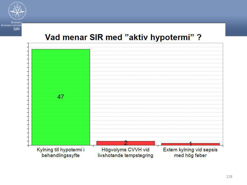 Svenska Intensivvårdsregistret 138