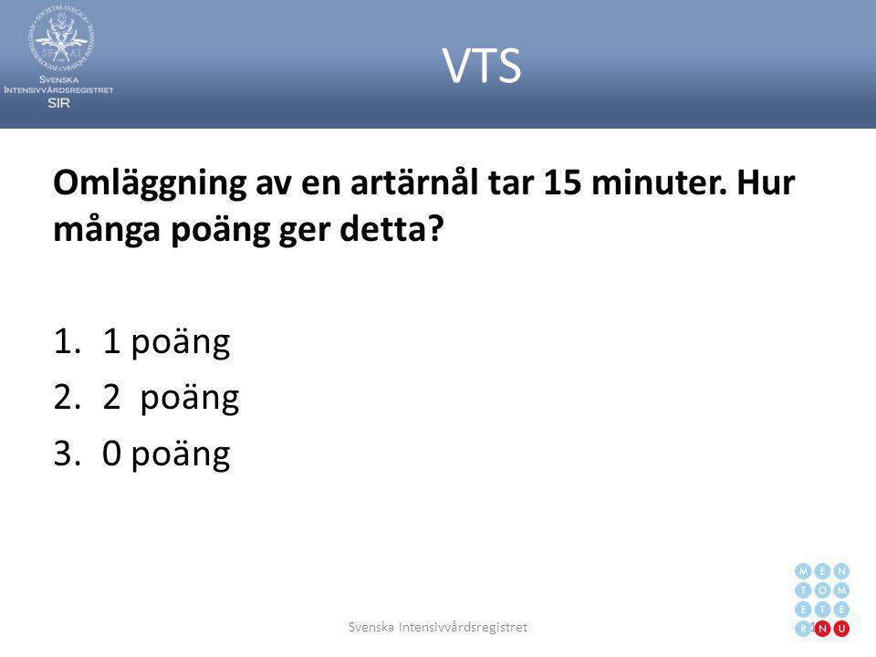 VTS Omläggning av en artärnål tar 15 minuter. Hur många poäng ger detta? 1.1 poäng 2.2 poäng 3.0 poäng Svenska Intensivvårdsregistret19