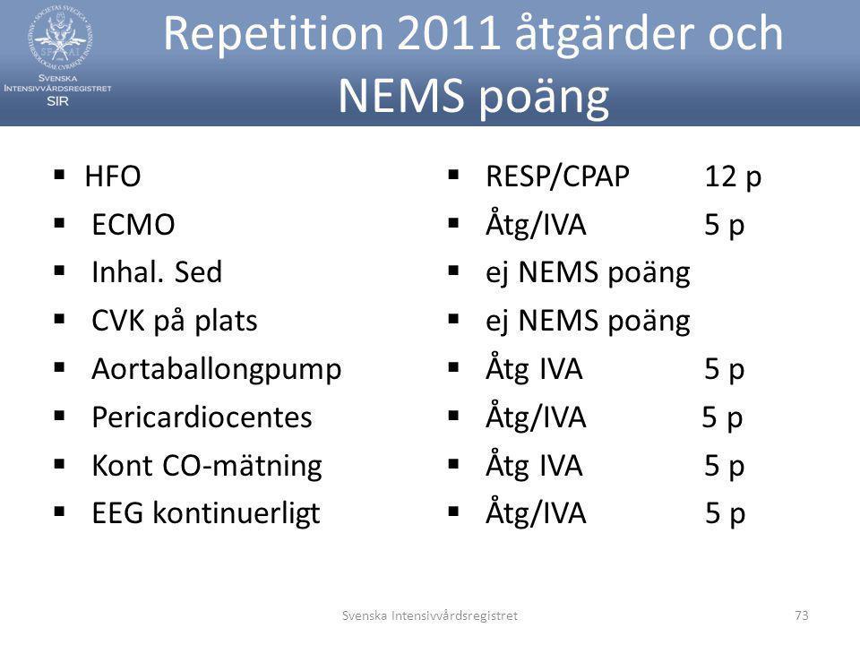 Repetition 2011 åtgärder och NEMS poäng  HFO  ECMO  Inhal. Sed  CVK på plats  Aortaballongpump  Pericardiocentes  Kont CO-mätning  EEG kontinu