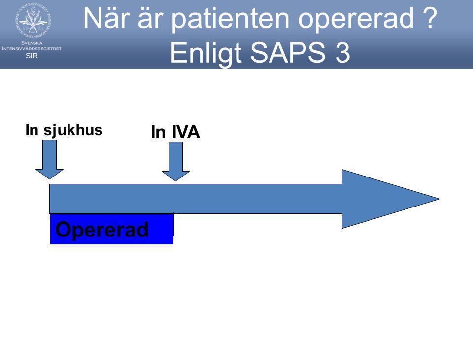In IVA In sjukhus Opererad När är patienten opererad ? Enligt SAPS 3