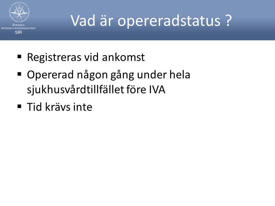 Vad är opereradstatus ?  Registreras vid ankomst  Opererad någon gång under hela sjukhusvårdtillfället före IVA  Tid krävs inte