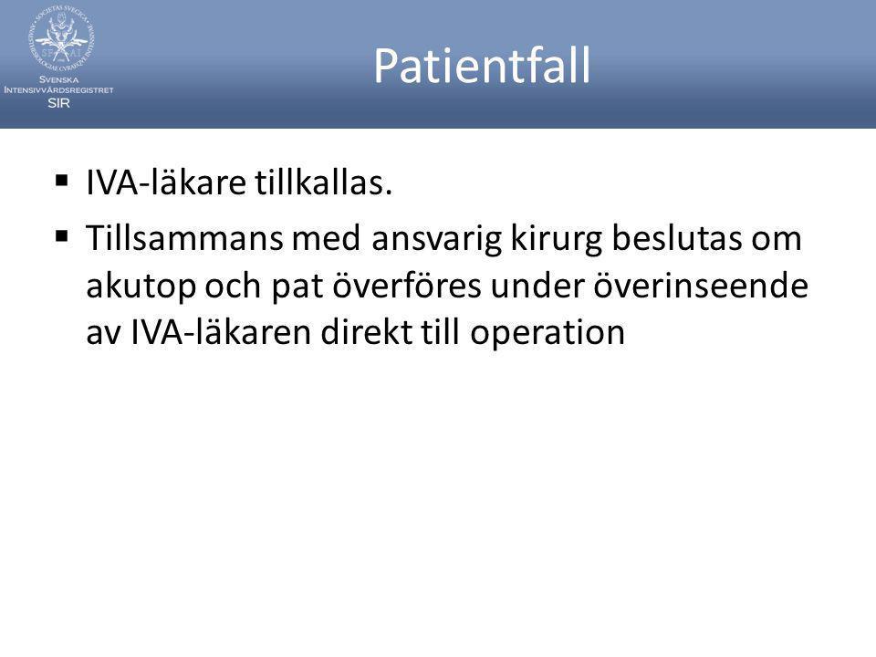 Patientfall  IVA-läkare tillkallas.  Tillsammans med ansvarig kirurg beslutas om akutop och pat överföres under överinseende av IVA-läkaren direkt t
