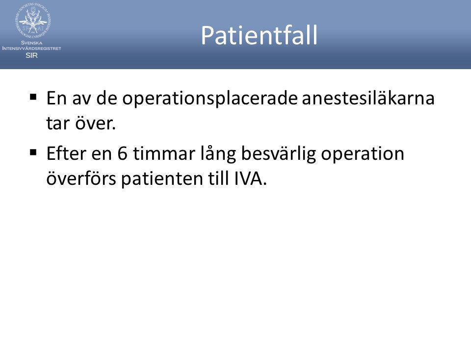 Patientfall  En av de operationsplacerade anestesiläkarna tar över.  Efter en 6 timmar lång besvärlig operation överförs patienten till IVA.