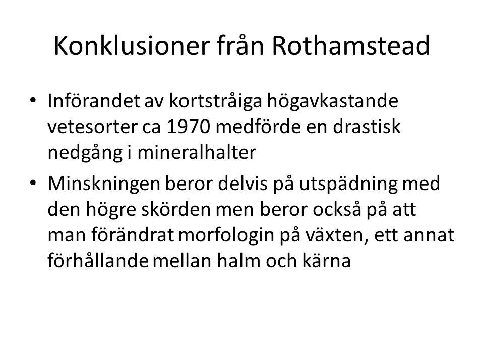 Konklusioner från Rothamstead • Införandet av kortstråiga högavkastande vetesorter ca 1970 medförde en drastisk nedgång i mineralhalter • Minskningen