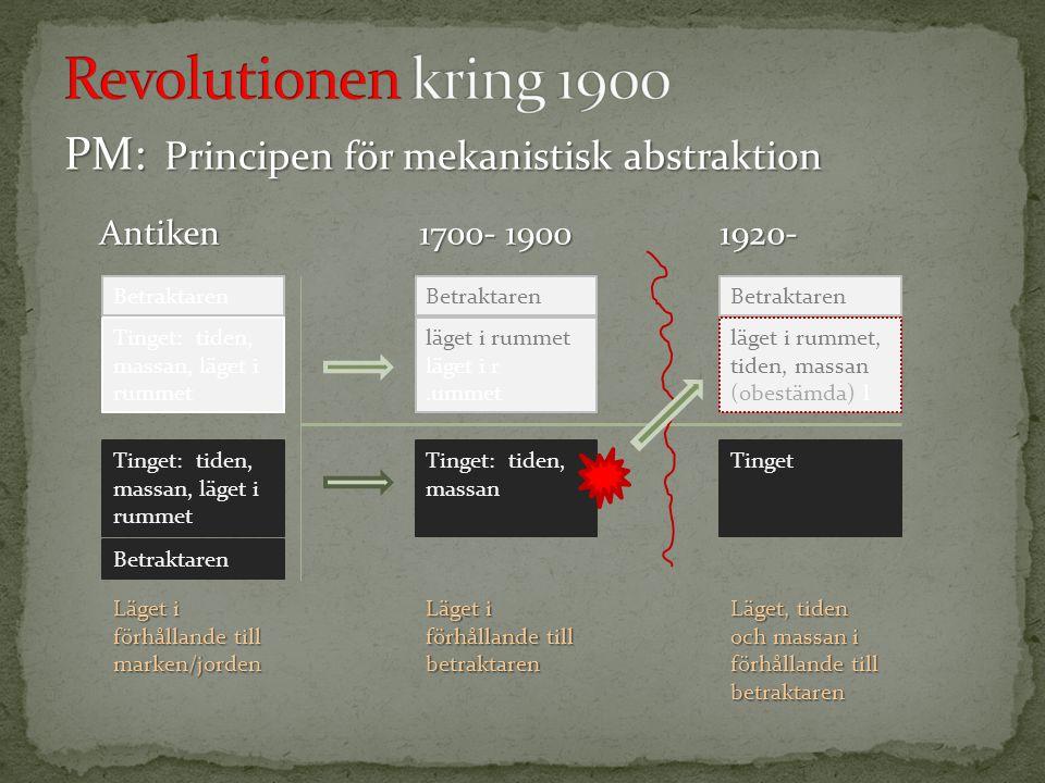 Antiken 1700- 1900 1920- Antiken 1700- 1900 1920- Tinget: tiden, massan, läget i rummet läget i rummet läget i r.ummet Tinget: tiden, massan aren. Bet
