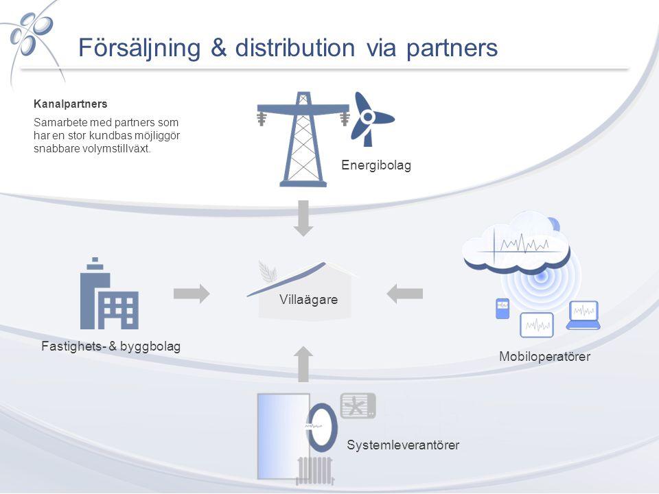 Försäljning & distribution via partners Mobiloperatörer Systemleverantörer Fastighets- & byggbolag Kanalpartners Samarbete med partners som har en sto