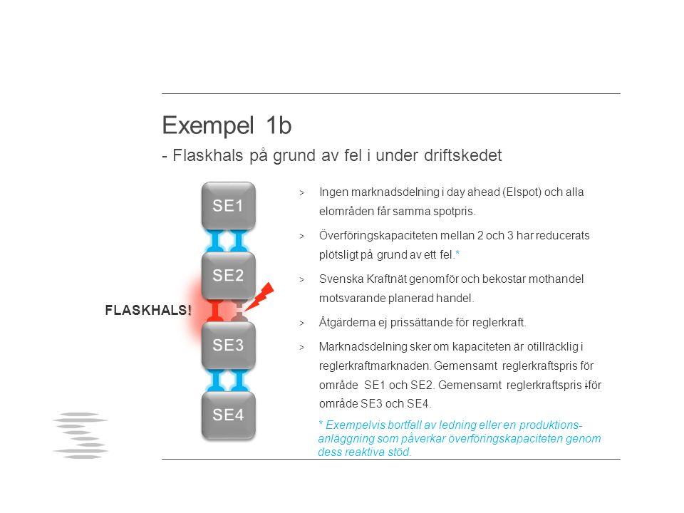 Exempel 1b - Flaskhals på grund av fel i under driftskedet > Ingen marknadsdelning i day ahead (Elspot) och alla elområden får samma spotpris.