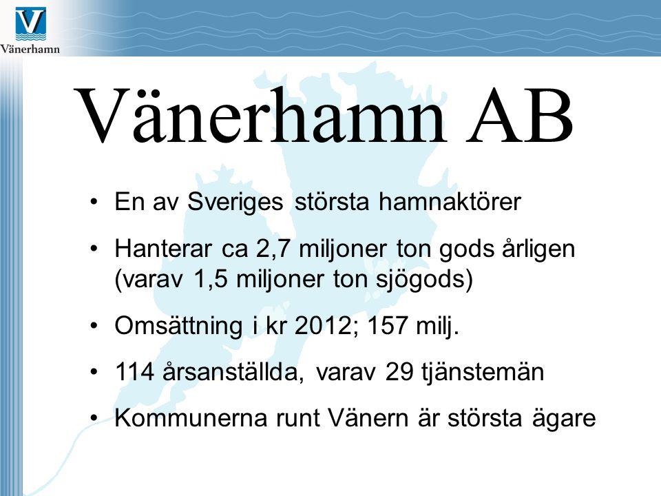 Vänerhamn AB •En av Sveriges största hamnaktörer •Hanterar ca 2,7 miljoner ton gods årligen (varav 1,5 miljoner ton sjögods) •Omsättning i kr 2012; 15