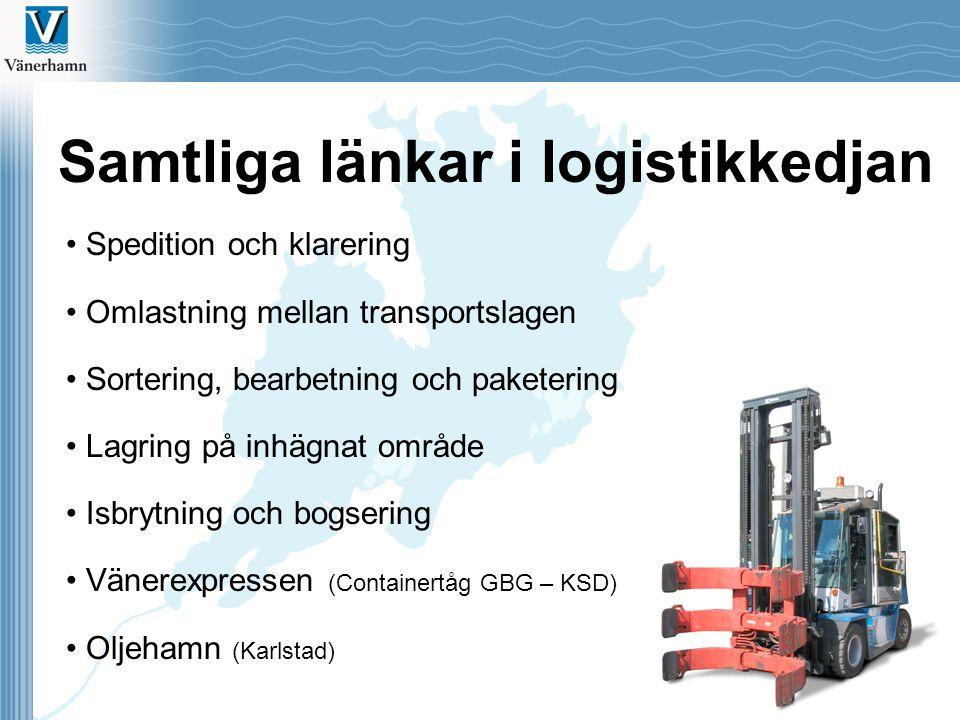 Samtliga länkar i logistikkedjan • Spedition och klarering • Omlastning mellan transportslagen • Sortering, bearbetning och paketering • Lagring på in