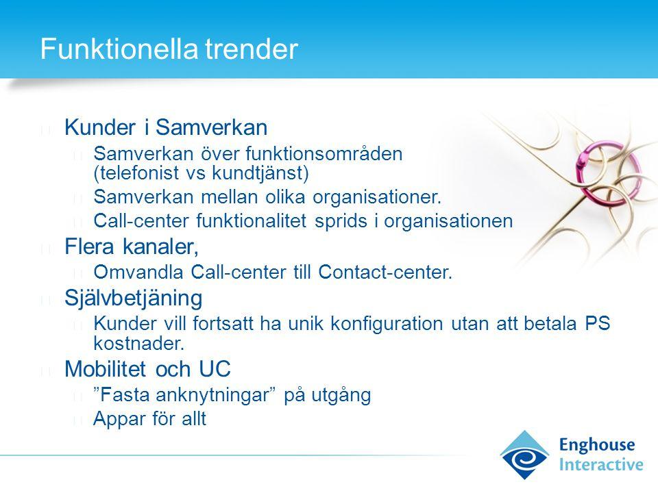 Funktionella trender ◆ Kunder i Samverkan ◆ Samverkan över funktionsområden (telefonist vs kundtjänst) ◆ Samverkan mellan olika organisationer. ◆ Call