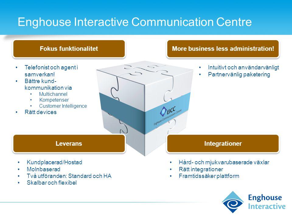 Enghouse Interactive Communication Centre More business less administration! •Intuitivt och användarvänligt •Partnervänlig paketering Integrationer •H