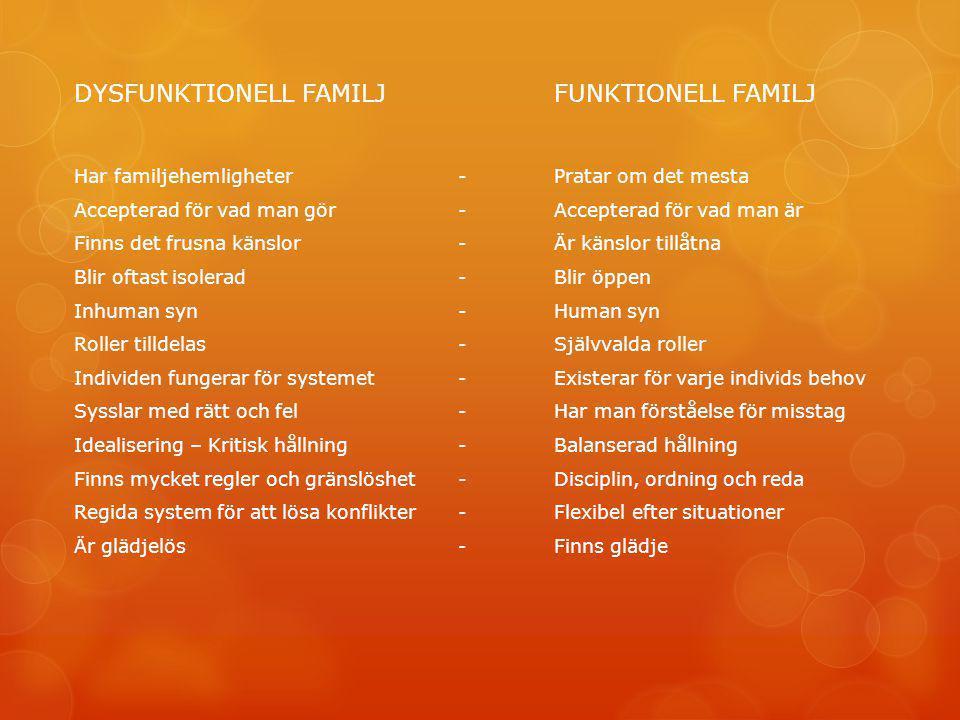 DYSFUNKTIONELL FAMILJFUNKTIONELL FAMILJ Har familjehemligheter-Pratar om det mesta Accepterad för vad man gör-Accepterad för vad man är Finns det frus