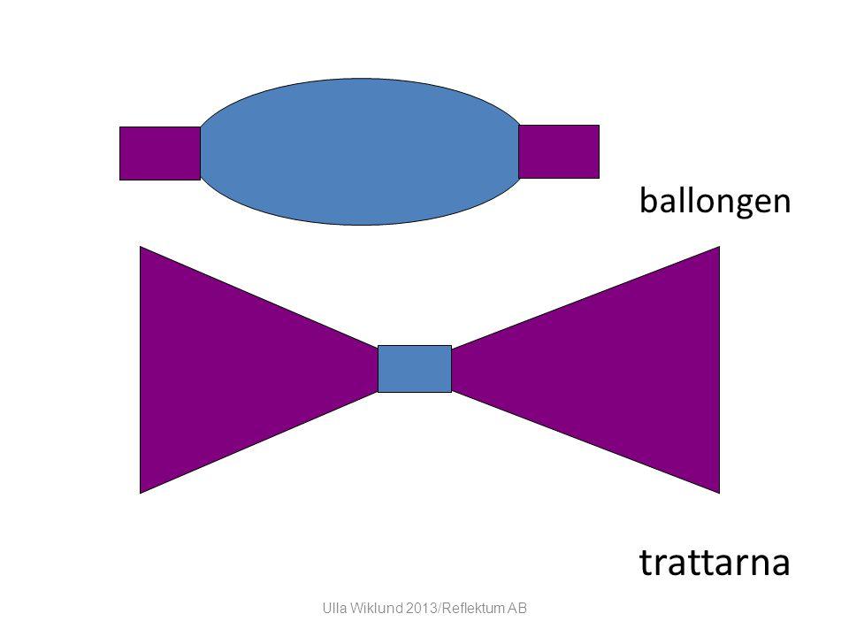 ballongen trattarna Ulla Wiklund 2013/Reflektum AB