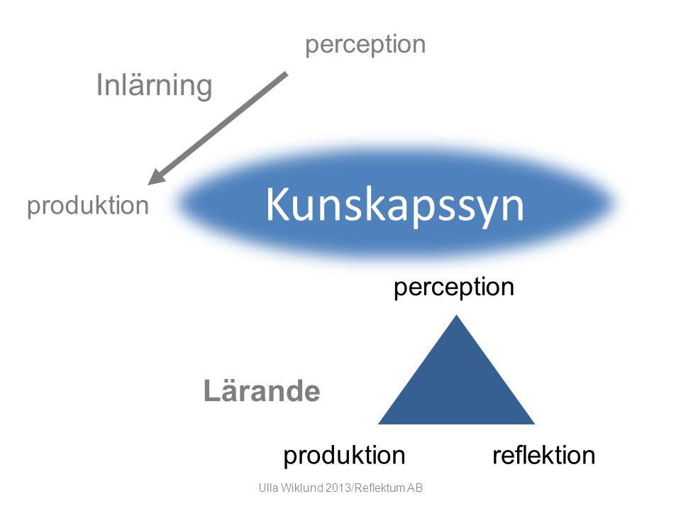 Kunskapssyn produktion perception produktion reflektion Inlärning Lärande Ulla Wiklund 2013/Reflektum AB