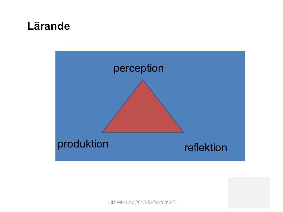 Lärande produktion perception reflektion Ulla Wiklund 2013/Reflektum AB