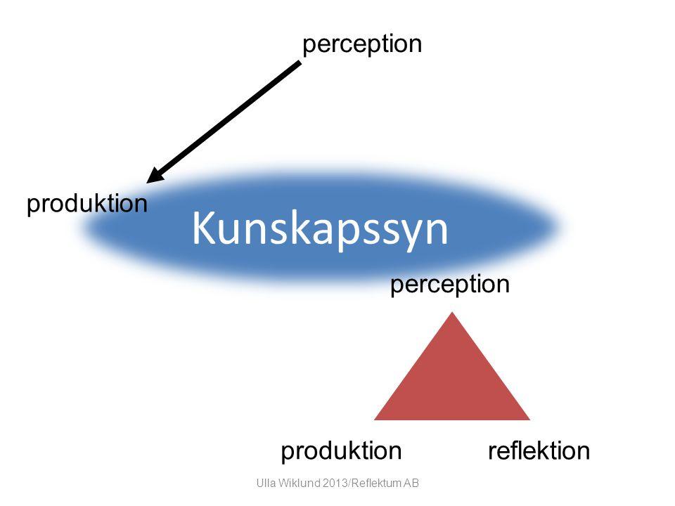 Kunskapssyn produktion perception produktion reflektion Ulla Wiklund 2013/Reflektum AB