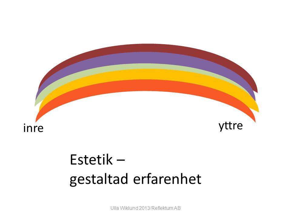 inre yttre Estetik – gestaltad erfarenhet Ulla Wiklund 2013/Reflektum AB