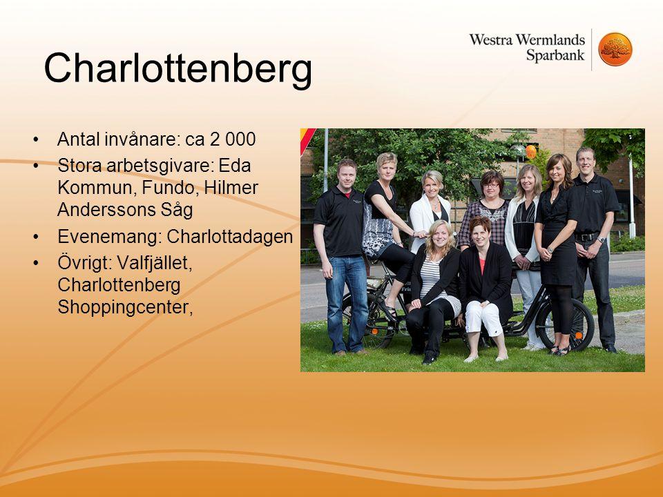Charlottenberg •Antal invånare: ca 2 000 •Stora arbetsgivare: Eda Kommun, Fundo, Hilmer Anderssons Såg •Evenemang: Charlottadagen •Övrigt: Valfjället,