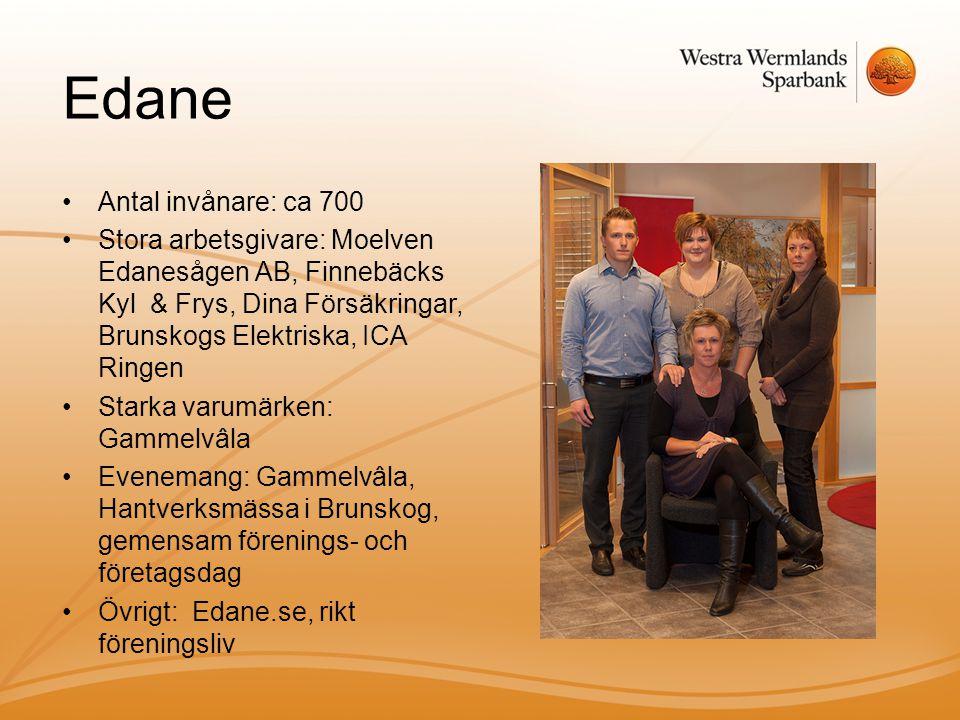 Edane •Antal invånare: ca 700 •Stora arbetsgivare: Moelven Edanesågen AB, Finnebäcks Kyl & Frys, Dina Försäkringar, Brunskogs Elektriska, ICA Ringen •