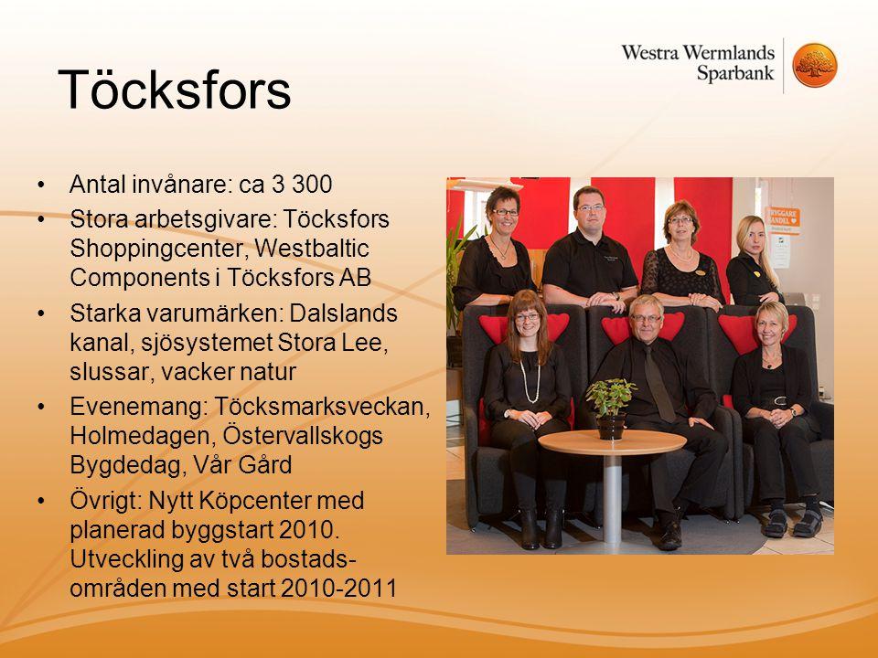 Töcksfors •Antal invånare: ca 3 300 •Stora arbetsgivare: Töcksfors Shoppingcenter, Westbaltic Components i Töcksfors AB •Starka varumärken: Dalslands
