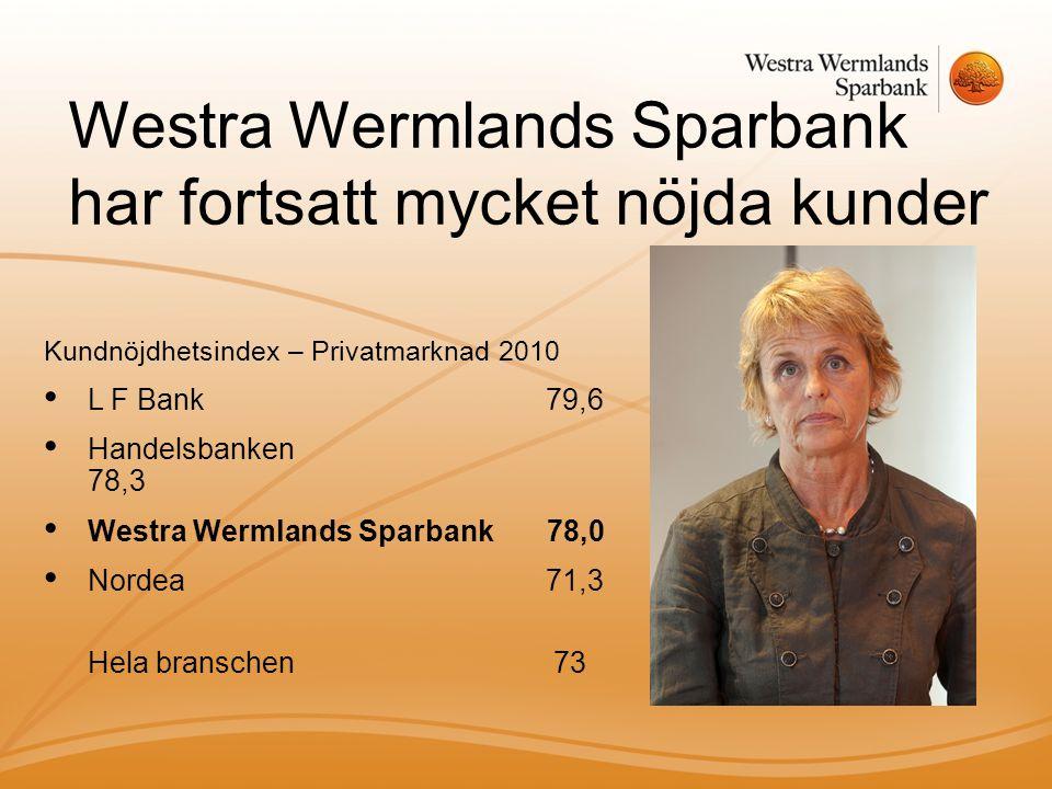 Kundnöjdhetsindex – Privatmarknad 2010 • L F Bank 79,6 • Handelsbanken 78,3 • Westra Wermlands Sparbank 78,0 • Nordea 71,3 Hela branschen 73 Westra Wermlands Sparbank har fortsatt mycket nöjda kunder
