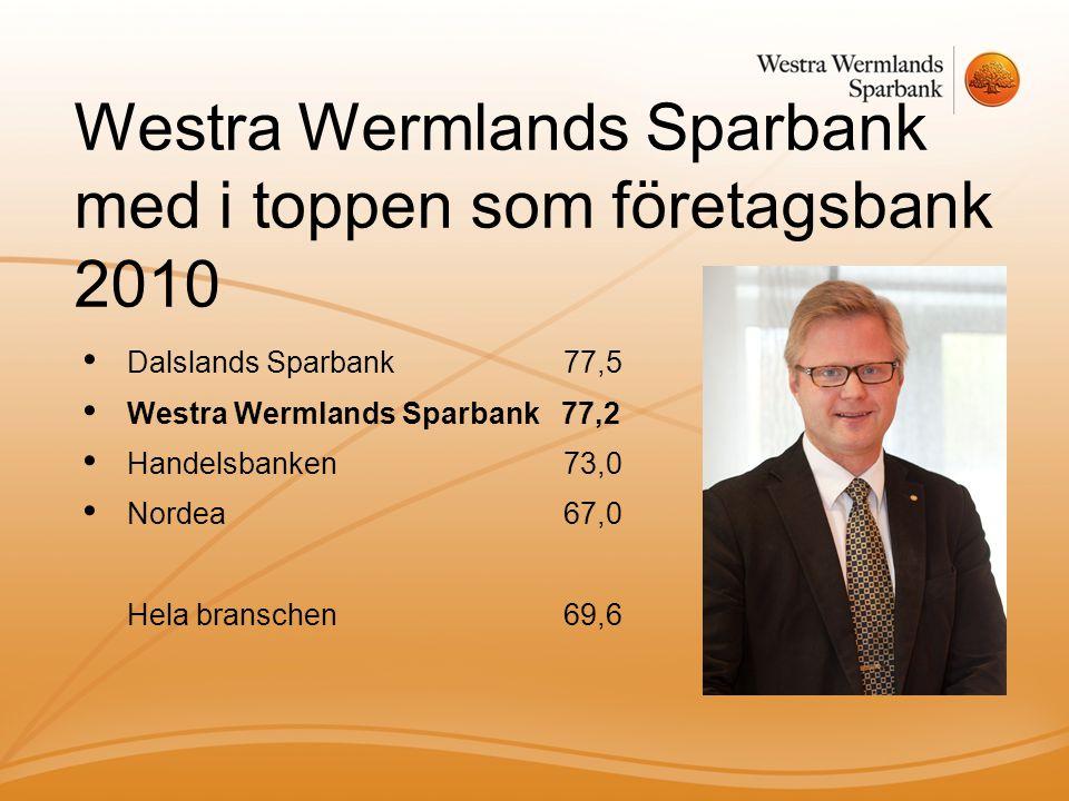 • Dalslands Sparbank 77,5 • Westra Wermlands Sparbank 77,2 • Handelsbanken 73,0 • Nordea 67,0 Hela branschen 69,6 Westra Wermlands Sparbank med i topp