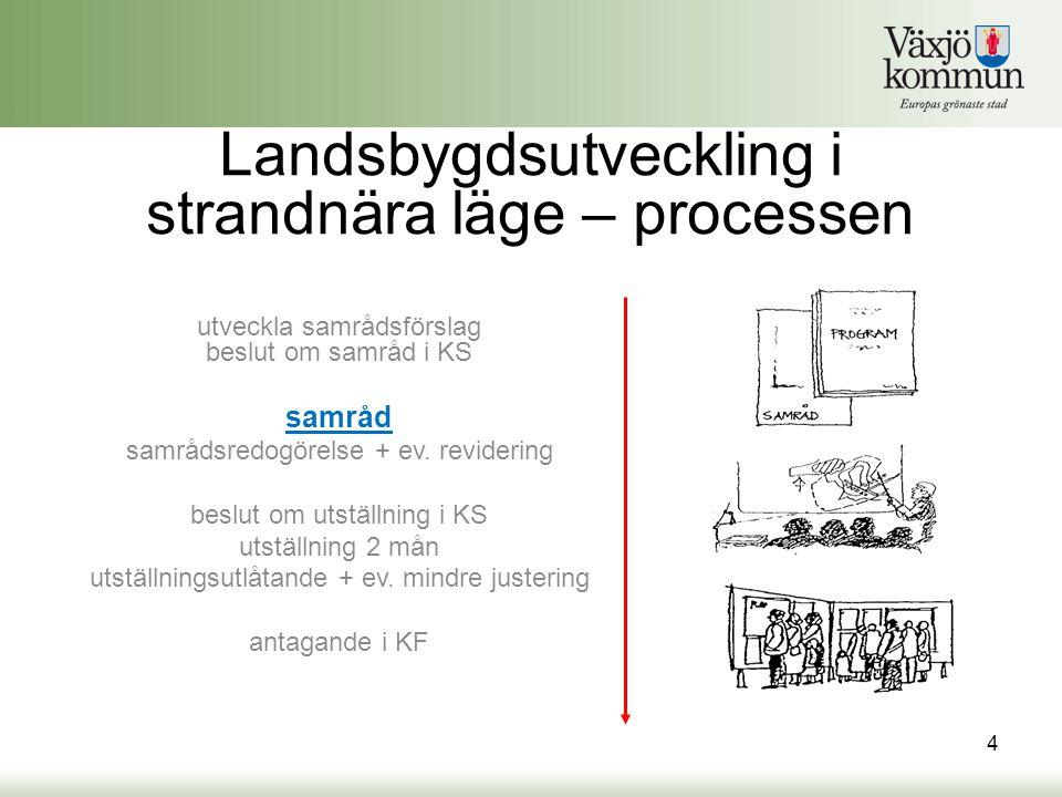 Landsbygdsutveckling i strandnära läge – processen utveckla samrådsförslag beslut om samråd i KS samråd samrådsredogörelse + ev. revidering beslut om