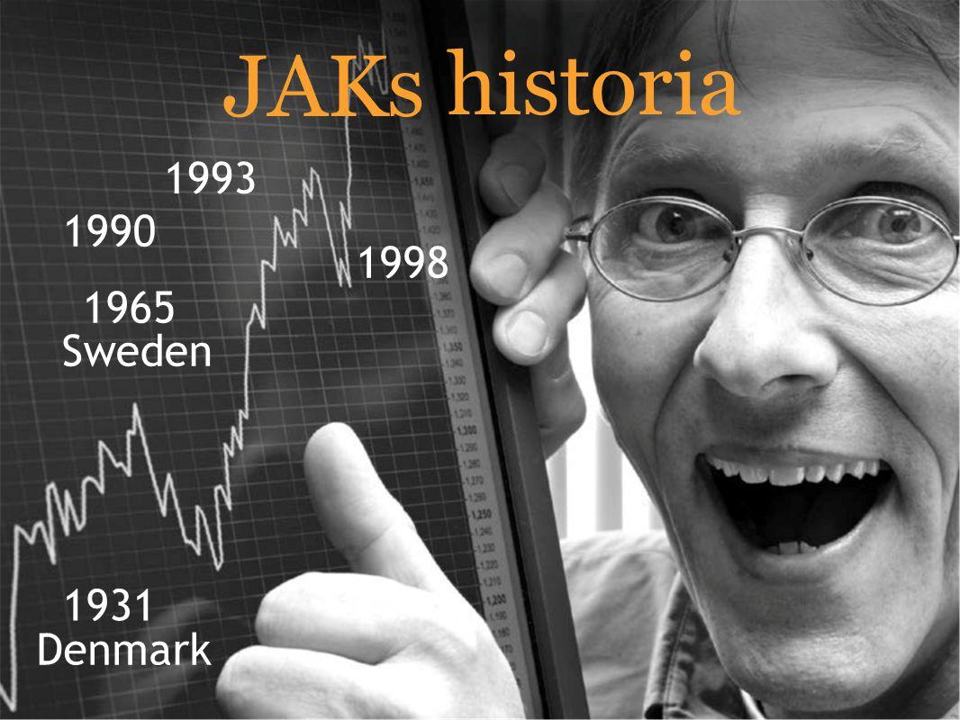 JAKs 1993 historia 1990 1965 Sweden 1998 1931 Denmark