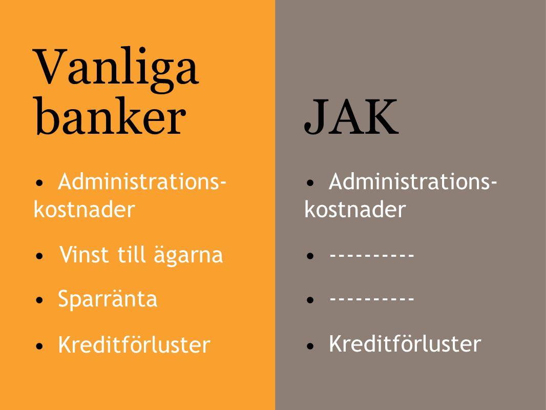 Vanliga banker JAK •Administrations-• kostnader •••••• Vinst till ägarna Sparränta Kreditförluster •••••• ---------- ---------- Kreditförluster