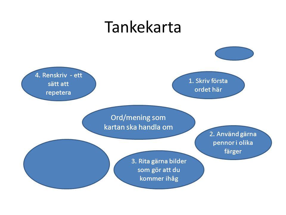 Tankekarta Ord/mening som kartan ska handla om 1.Skriv första ordet här 2.