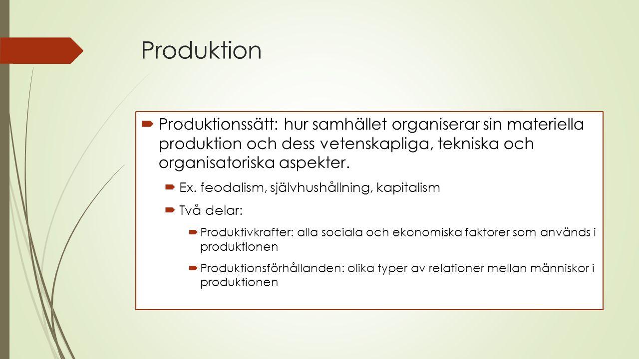 Produktion  Produktionssätt: hur samhället organiserar sin materiella produktion och dess vetenskapliga, tekniska och organisatoriska aspekter.